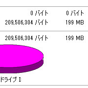 Windows】USBメモリの容量が200MBになってしまった時、元の容量
