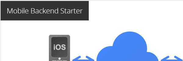google-mobile-backend-starter