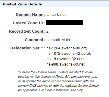 Hosted Zone Details