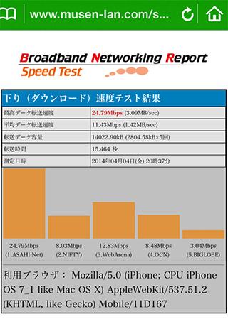 Networkスピードテスト