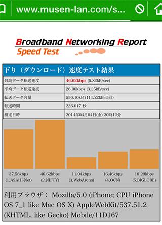 Very Bad Networkスピードテスト