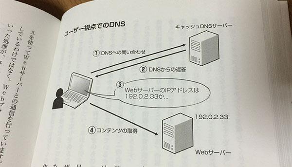 アカマイ DNSの解説