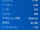 Google Analytics Rainmeter
