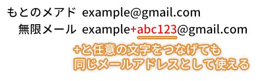 Gmailの無限メールアドレス