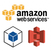 AWS SDK for .NET and S3
