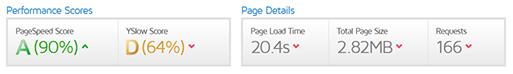 gtmetrix PHP5.5 score