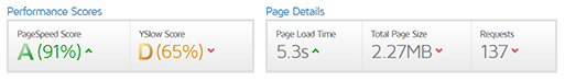 gtmetrix PHP7.0.6 score