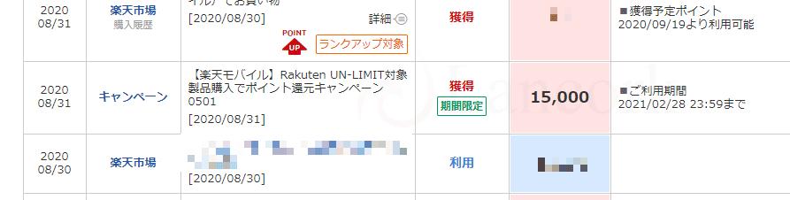 楽天 UN-LIMIT 15000ポイント